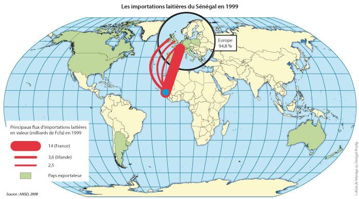 Sénégal-La filière lait, du global au local-Les importations laitières au Sénégal-Les importations laitières du Sénégal en 1999