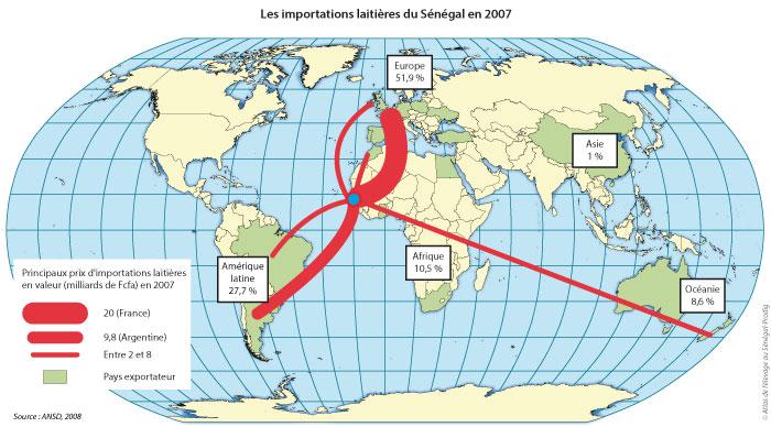 Sénégal-La filière lait, du global au local-Les importations laitières au Sénégal-Les importations laitières du Sénégal en 2007