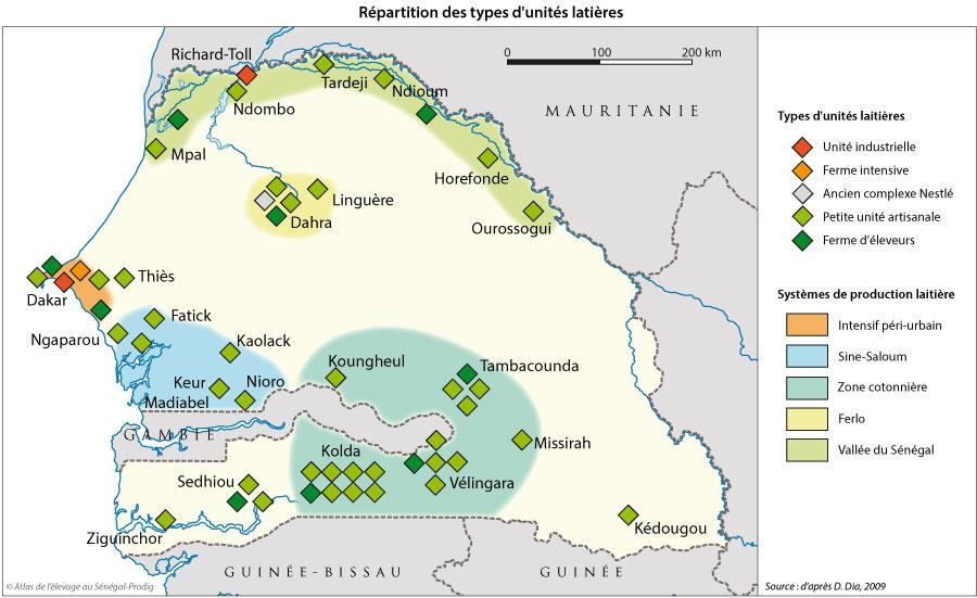 Sénégal-La filière lait, du global au local-Production nationale et unités laitières-Répartition des types d'unités laitières